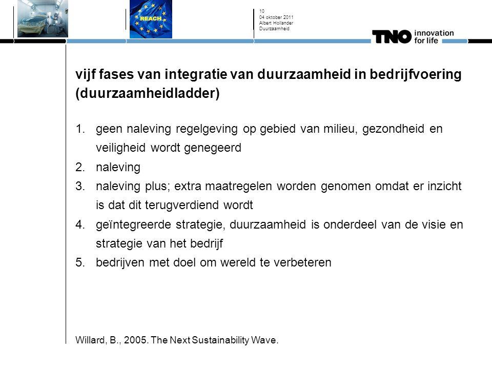 04 oktober 2011 vijf fases van integratie van duurzaamheid in bedrijfvoering (duurzaamheidladder) 1.geen naleving regelgeving op gebied van milieu, gezondheid en veiligheid wordt genegeerd 2.naleving 3.naleving plus; extra maatregelen worden genomen omdat er inzicht is dat dit terugverdiend wordt 4.geïntegreerde strategie, duurzaamheid is onderdeel van de visie en strategie van het bedrijf 5.bedrijven met doel om wereld te verbeteren Willard, B., 2005.