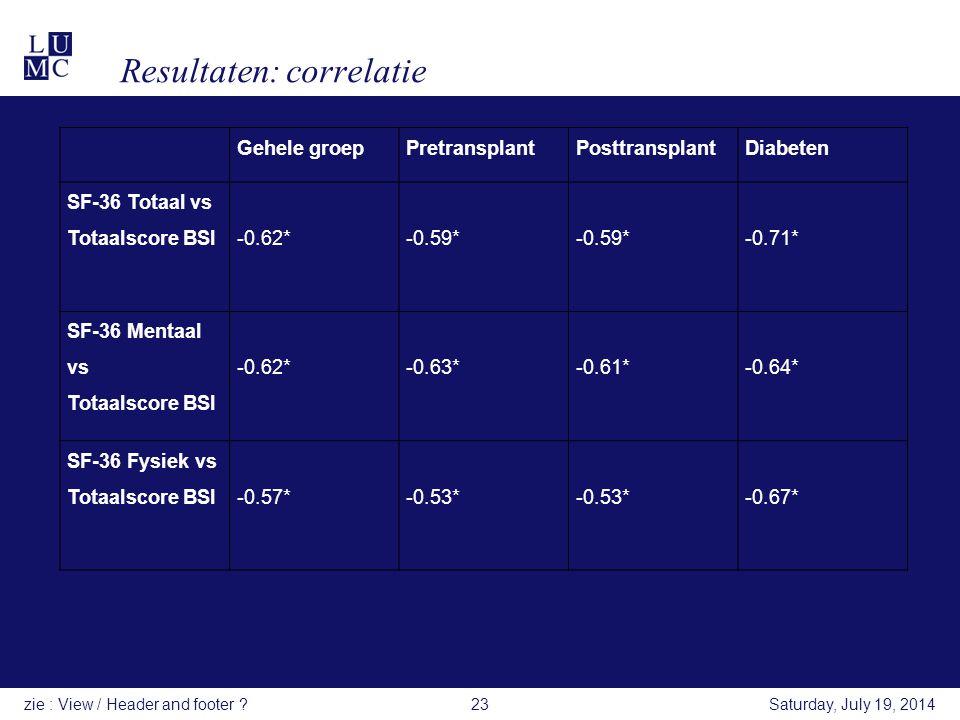 Resultaten: correlatie Gehele groepPretransplantPosttransplantDiabeten SF-36 Totaal vs Totaalscore BSI-0.62*-0.59* -0.71* SF-36 Mentaal vs Totaalscore