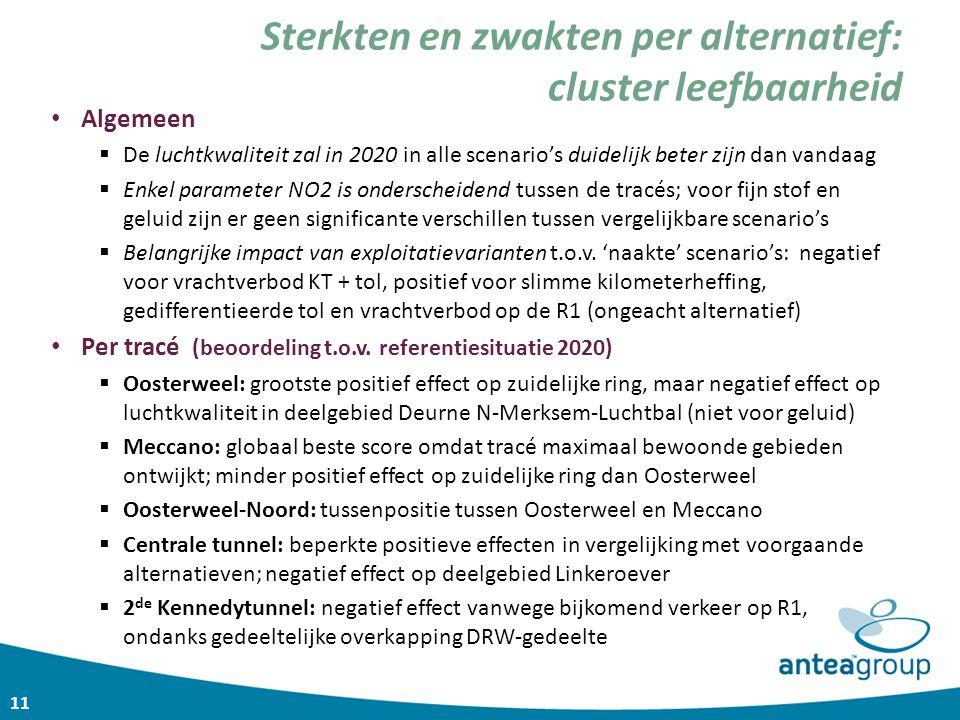 11 Algemeen  De luchtkwaliteit zal in 2020 in alle scenario's duidelijk beter zijn dan vandaag  Enkel parameter NO2 is onderscheidend tussen de trac