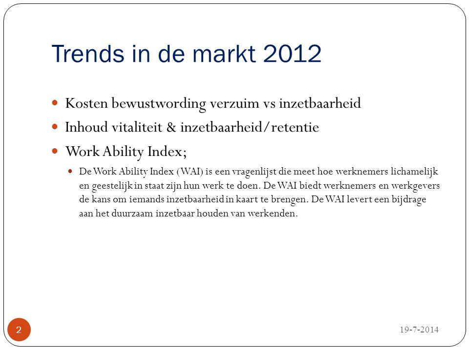 Trends in de markt 2012 Kosten bewustwording verzuim vs inzetbaarheid Inhoud vitaliteit & inzetbaarheid/retentie Work Ability Index; De Work Ability I