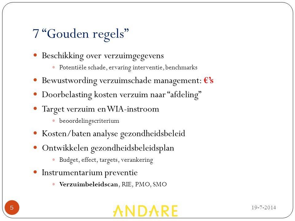"""7 """"Gouden regels"""" Beschikking over verzuimgegevens Potentiële schade, ervaring interventie, benchmarks Bewustwording verzuimschade management: €'s Doo"""