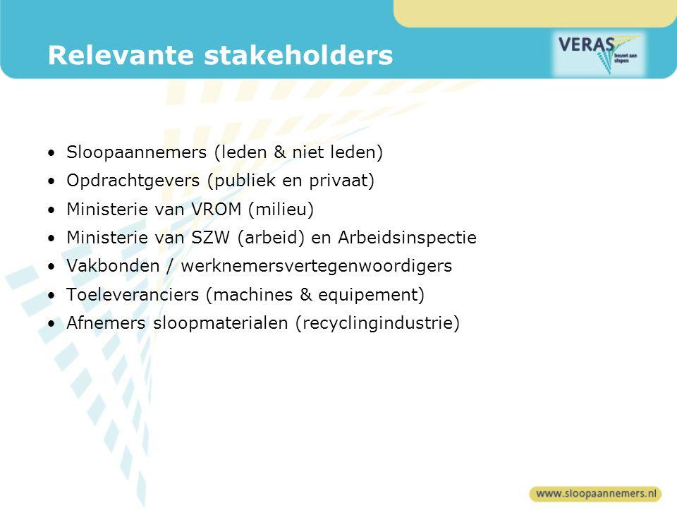Relevante stakeholders Sloopaannemers (leden & niet leden) Opdrachtgevers (publiek en privaat) Ministerie van VROM (milieu) Ministerie van SZW (arbeid) en Arbeidsinspectie Vakbonden / werknemersvertegenwoordigers Toeleveranciers (machines & equipement) Afnemers sloopmaterialen (recyclingindustrie)