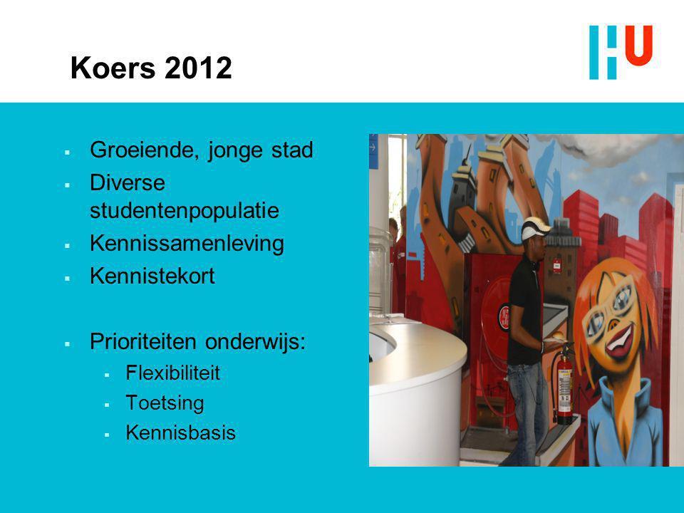 Koers 2012  Groeiende, jonge stad  Diverse studentenpopulatie  Kennissamenleving  Kennistekort  Prioriteiten onderwijs:  Flexibiliteit  Toetsin