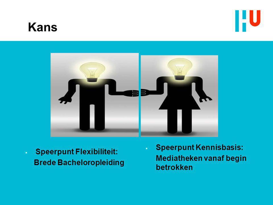 Kans  Speerpunt Flexibiliteit: Brede Bacheloropleiding  Speerpunt Kennisbasis: Mediatheken vanaf begin betrokken