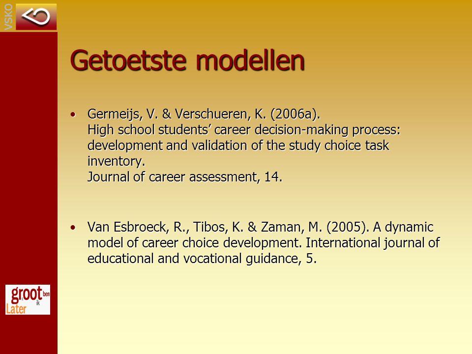Getoetste modellen Germeijs, V.& Verschueren, K. (2006a).