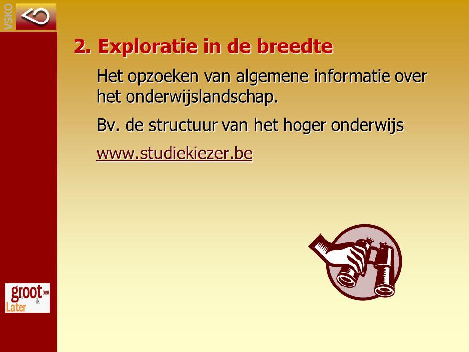 2.Exploratie in de breedte Het opzoeken van algemene informatie over het onderwijslandschap.