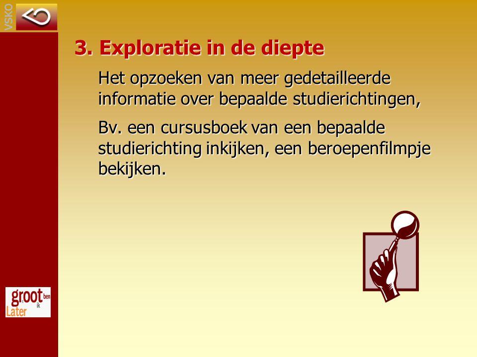 3. Exploratie in de diepte Het opzoeken van meer gedetailleerde informatie over bepaalde studierichtingen, Bv. een cursusboek van een bepaalde studier