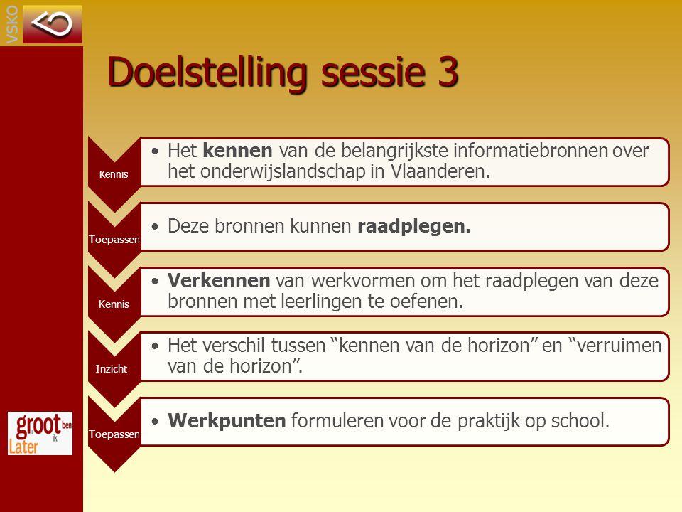 Doelstelling sessie 3 Kennis Het kennen van de belangrijkste informatiebronnen over het onderwijslandschap in Vlaanderen.