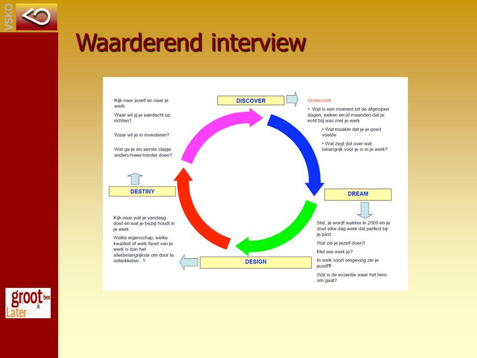 Waarderend interview