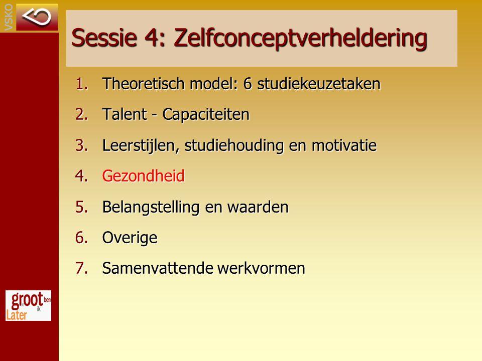 Sessie 4: Zelfconceptverheldering 1.Theoretisch model: 6 studiekeuzetaken 2.Talent - Capaciteiten 3.Leerstijlen, studiehouding en motivatie 4.Gezondheid 5.Belangstelling en waarden 6.Overige 7.Samenvattende werkvormen
