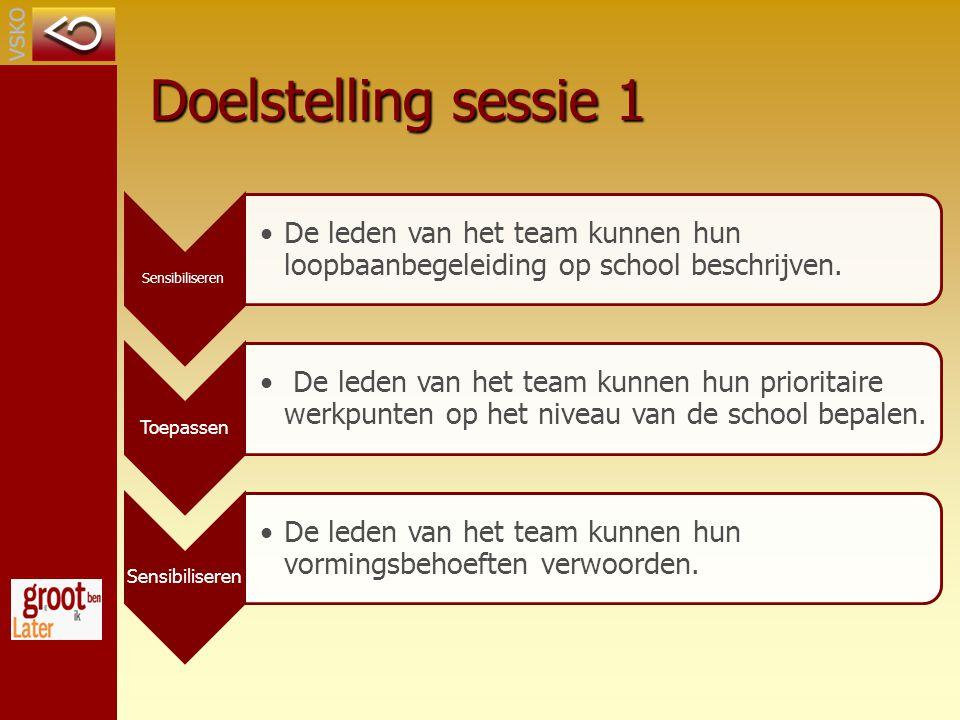 Doelstelling sessie 1 Sensibiliseren De leden van het team kunnen hun loopbaanbegeleiding op school beschrijven.