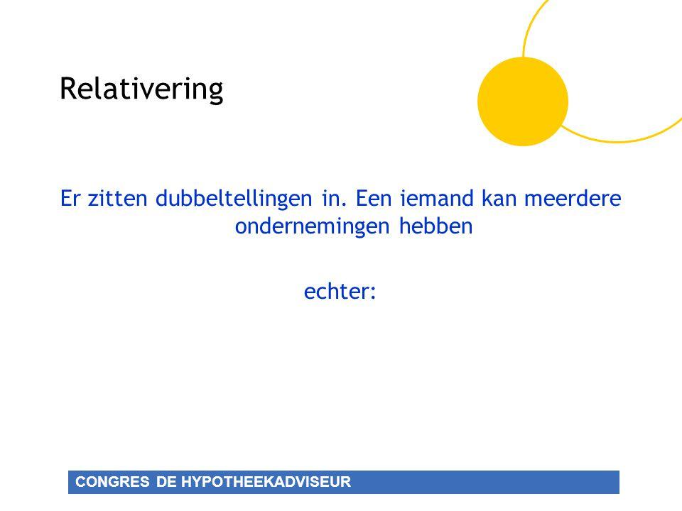 CONGRES DE HYPOTHEEKADVISEUR Relativering Er zitten dubbeltellingen in.