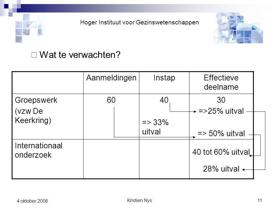Kristien Nys11 4 oktober 2008  Wat te verwachten? AanmeldingenInstapEffectieve deelname Groepswerk (vzw De Keerkring) 6040 => 33% uitval 30 =>25% uit