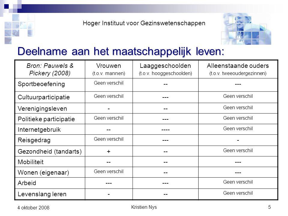 Kristien Nys5 4 oktober 2008 Bron: Pauwels & Pickery (2008) Vrouwen (t.o.v. mannen) Laaggeschoolden (t.o.v. hooggeschoolden) Alleenstaande ouders (t.o