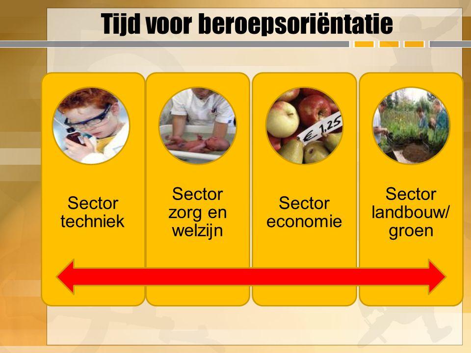 Tijd voor beroepsoriëntatie Sector techniek Sector zorg en welzijn Sector economie Sector landbouw/ groen
