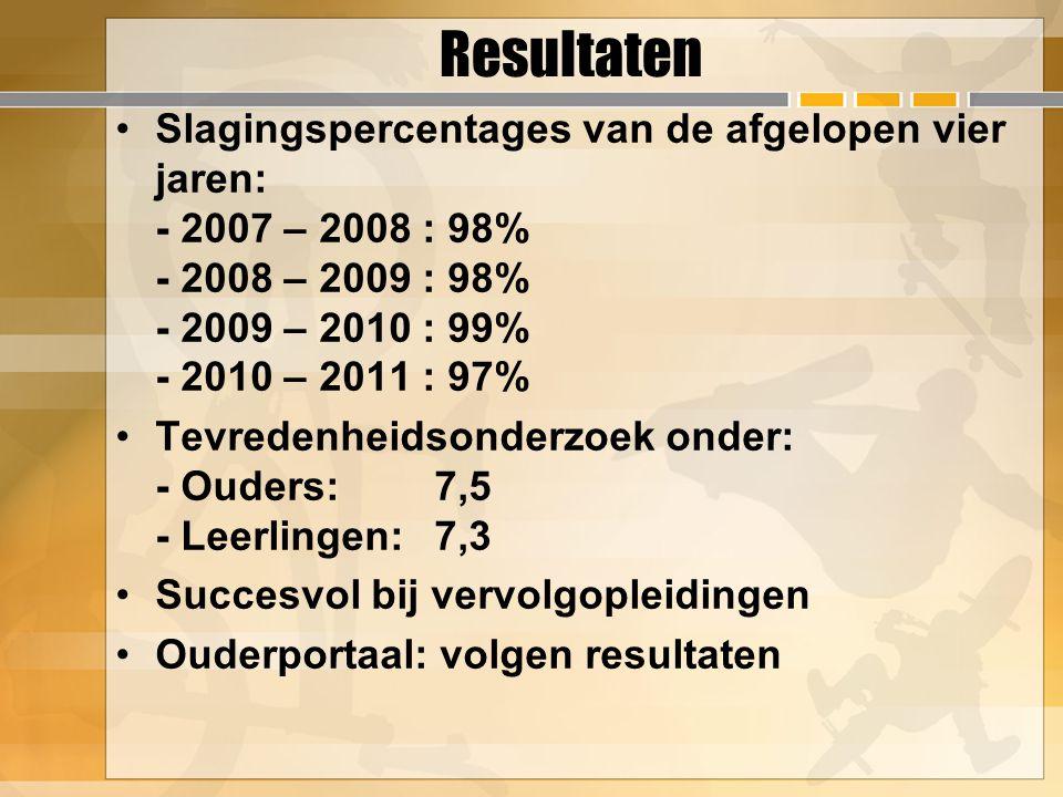 Resultaten Slagingspercentages van de afgelopen vier jaren: - 2007 – 2008 : 98% - 2008 – 2009 : 98% - 2009 – 2010 : 99% - 2010 – 2011 : 97% Tevredenheidsonderzoek onder: - Ouders: 7,5 - Leerlingen: 7,3 Succesvol bij vervolgopleidingen Ouderportaal: volgen resultaten