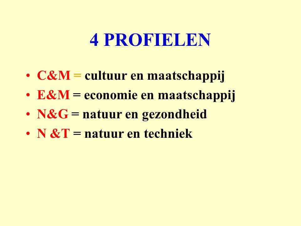 combinaties als aanraders profielen met vakken N&T met bi = tevens N&G N-profiel met ec E&M met du of fa en mo of informatica
