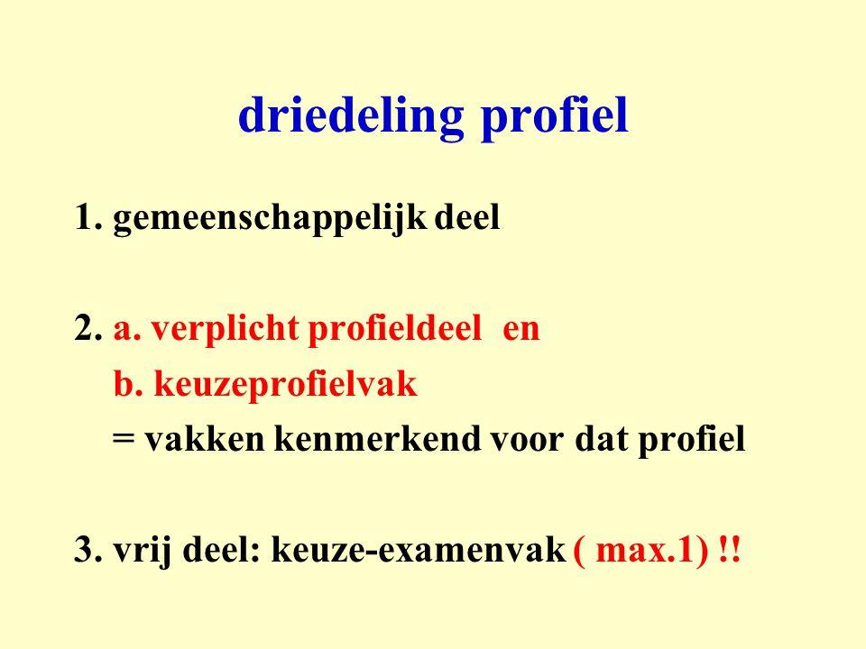 driedeling profiel 1.gemeenschappelijk deel = verplicht 2.