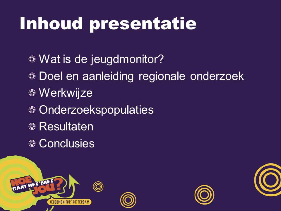 Inhoud presentatie Wat is de jeugdmonitor.