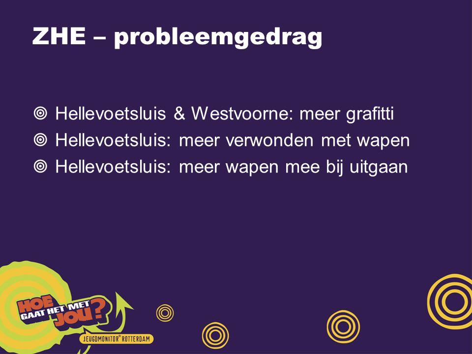ZHE – probleemgedrag  Hellevoetsluis & Westvoorne: meer grafitti  Hellevoetsluis: meer verwonden met wapen  Hellevoetsluis: meer wapen mee bij uitgaan