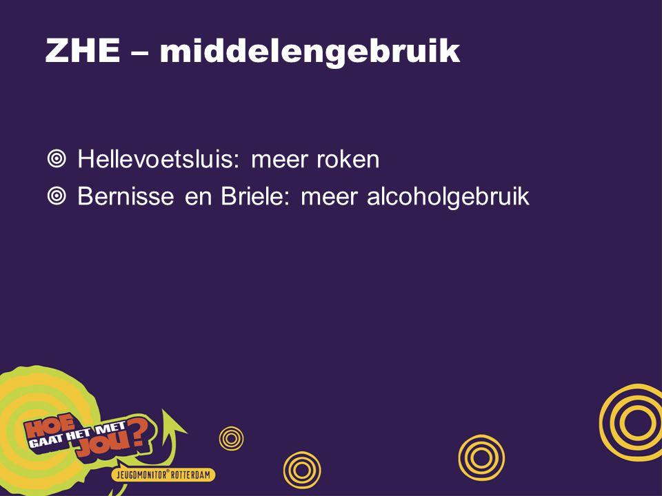 ZHE – middelengebruik  Hellevoetsluis: meer roken  Bernisse en Briele: meer alcoholgebruik