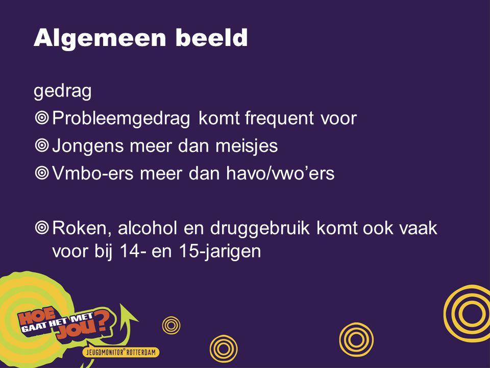 Algemeen beeld gedrag  Probleemgedrag komt frequent voor  Jongens meer dan meisjes  Vmbo-ers meer dan havo/vwo'ers  Roken, alcohol en druggebruik komt ook vaak voor bij 14- en 15-jarigen