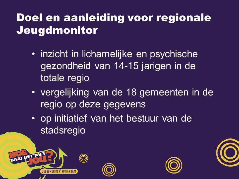 Doel en aanleiding voor regionale Jeugdmonitor inzicht in lichamelijke en psychische gezondheid van 14-15 jarigen in de totale regio vergelijking van de 18 gemeenten in de regio op deze gegevens op initiatief van het bestuur van de stadsregio