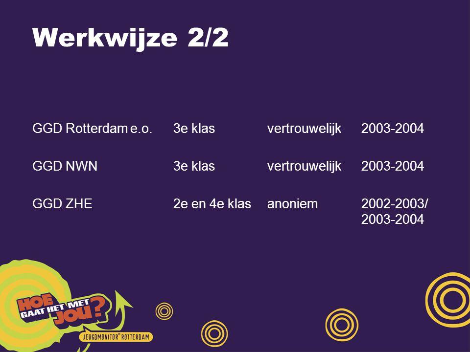 Werkwijze 2/2 GGD Rotterdam e.o.