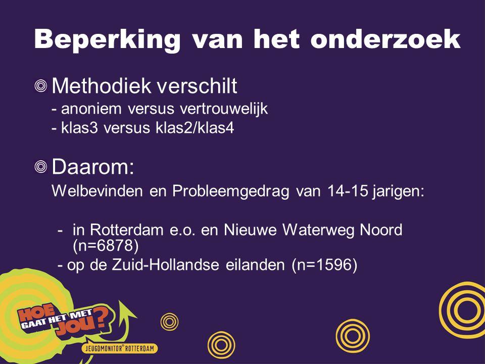 Beperking van het onderzoek Methodiek verschilt - anoniem versus vertrouwelijk - klas3 versus klas2/klas4 Daarom: Welbevinden en Probleemgedrag van 14-15 jarigen: -in Rotterdam e.o.