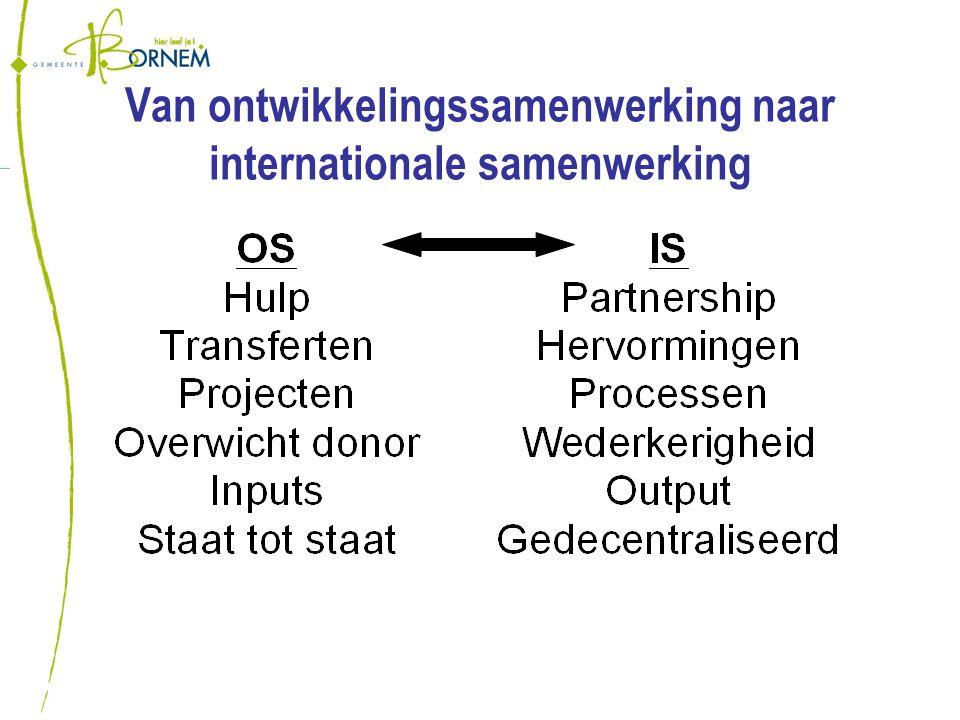 Van ontwikkelingssamenwerking naar internationale samenwerking