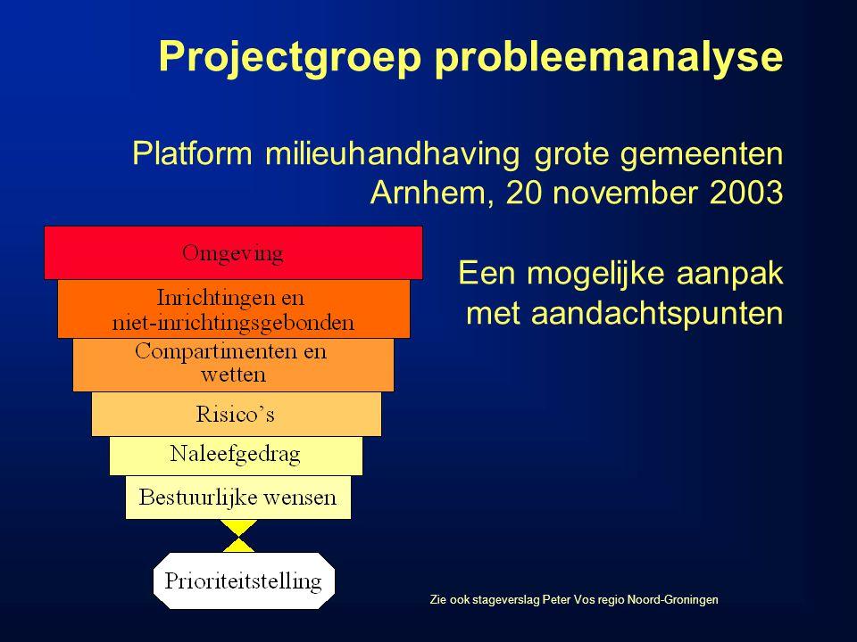 Projectgroep probleemanalyse Platform milieuhandhaving grote gemeenten Arnhem, 20 november 2003 Een mogelijke aanpak met aandachtspunten Zie ook stage