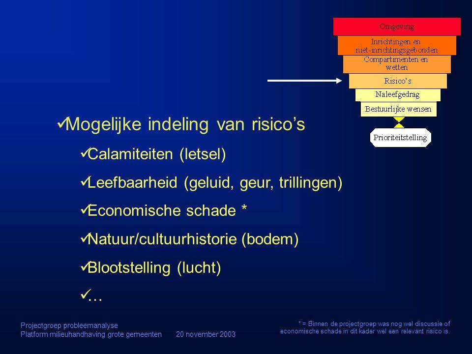 Mogelijke indeling van risico's Calamiteiten (letsel) Leefbaarheid (geluid, geur, trillingen) Economische schade * Natuur/cultuurhistorie (bodem) Bloo