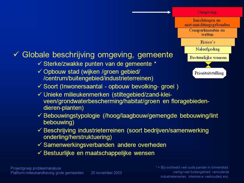 Globale beschrijving omgeving, gemeente Sterke/zwakke punten van de gemeente * Opbouw stad (wijken /groen gebied/ /centrum/buitengebied/industrieterre
