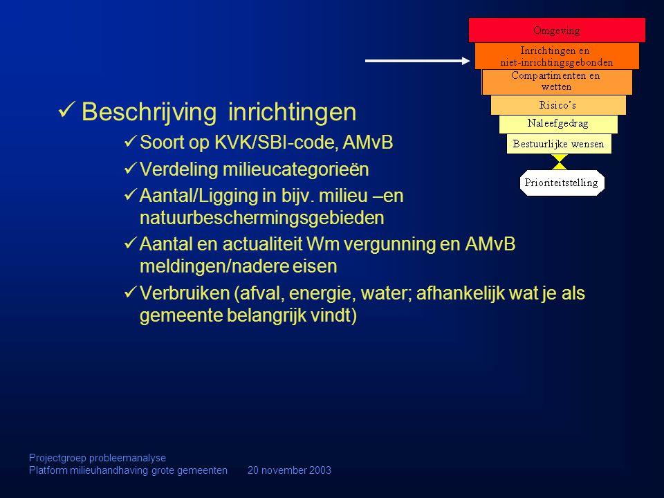 Beschrijving inrichtingen Soort op KVK/SBI-code, AMvB Verdeling milieucategorieën Aantal/Ligging in bijv. milieu –en natuurbeschermingsgebieden Aantal