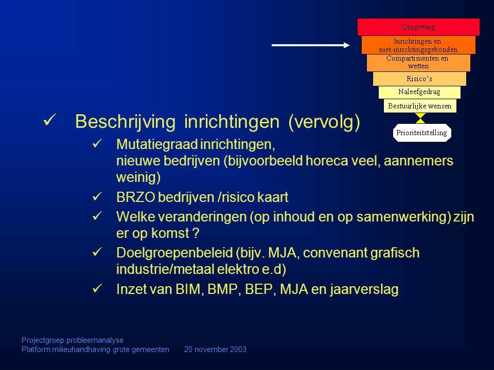 Beschrijving inrichtingen (vervolg) Mutatiegraad inrichtingen, nieuwe bedrijven (bijvoorbeeld horeca veel, aannemers weinig) BRZO bedrijven /risico ka