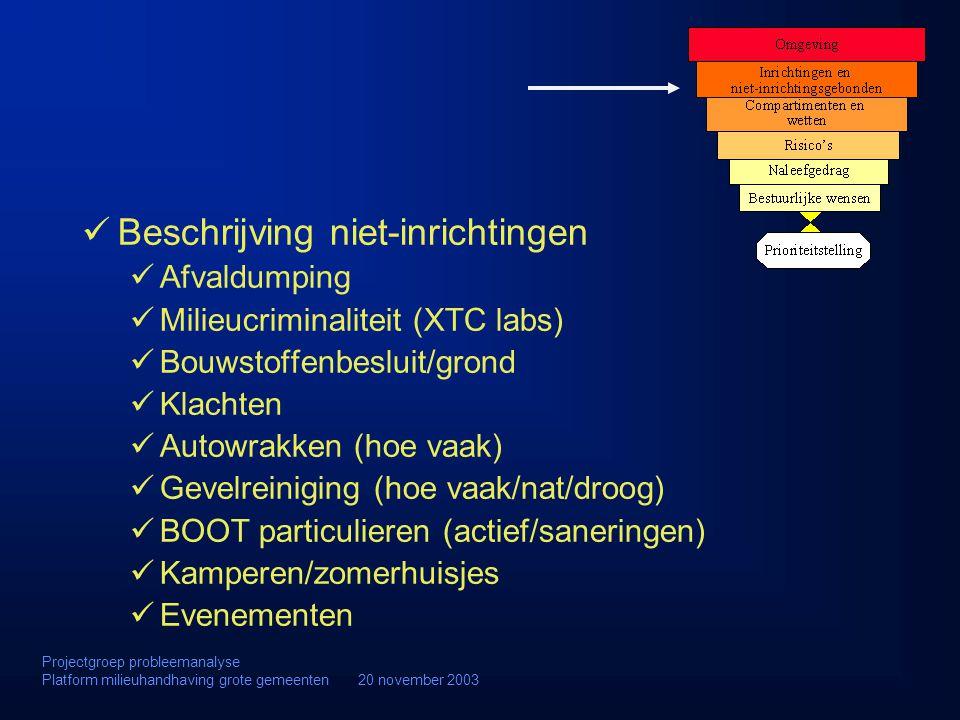 Beschrijving niet-inrichtingen Afvaldumping Milieucriminaliteit (XTC labs) Bouwstoffenbesluit/grond Klachten Autowrakken (hoe vaak) Gevelreiniging (ho