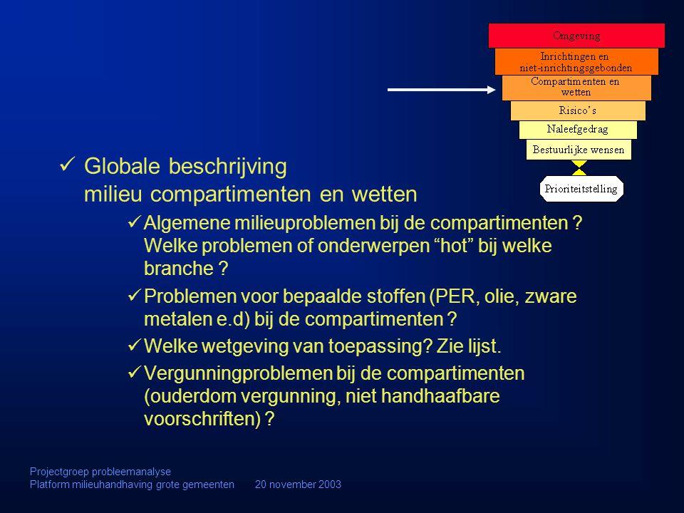 """Globale beschrijving milieu compartimenten en wetten Algemene milieuproblemen bij de compartimenten ? Welke problemen of onderwerpen """"hot"""" bij welke b"""