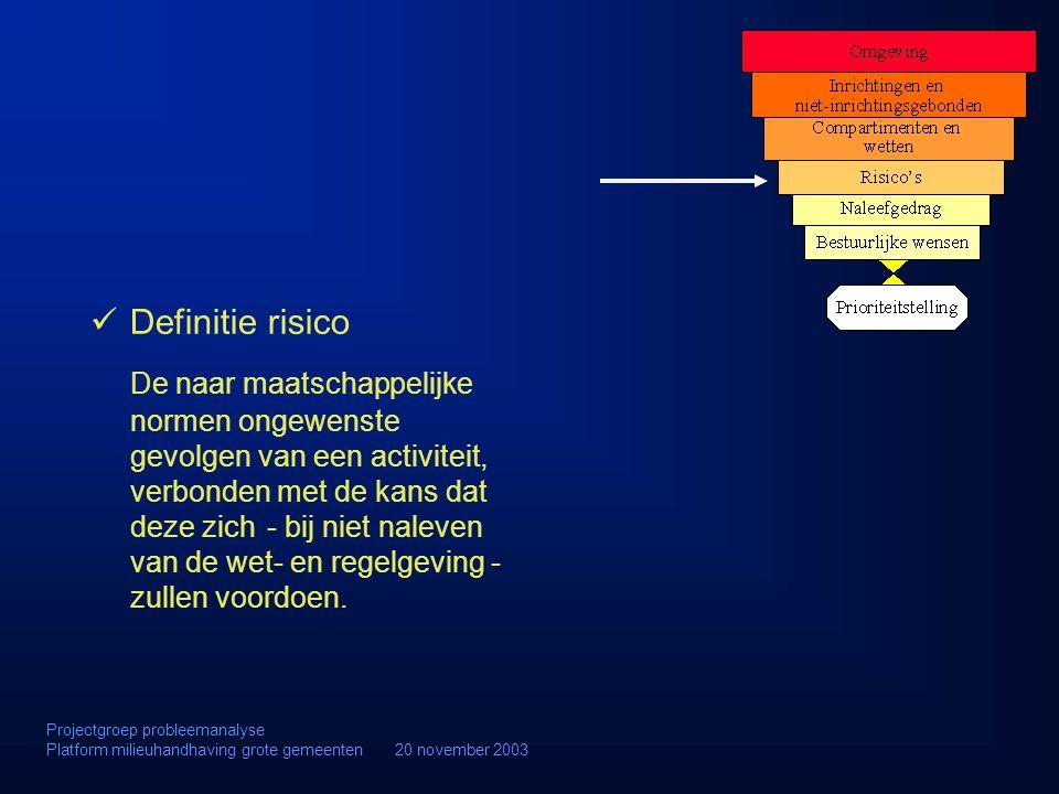 Definitie risico De naar maatschappelijke normen ongewenste gevolgen van een activiteit, verbonden met de kans dat deze zich- bij niet naleven van de