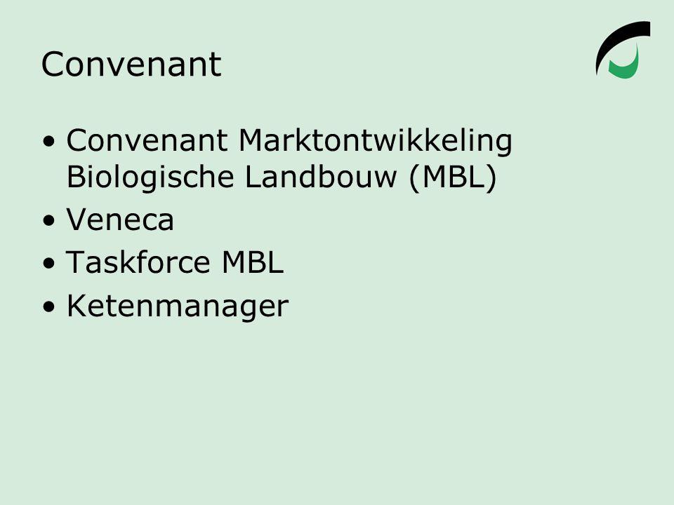 Convenant Convenant Marktontwikkeling Biologische Landbouw (MBL) Veneca Taskforce MBL Ketenmanager