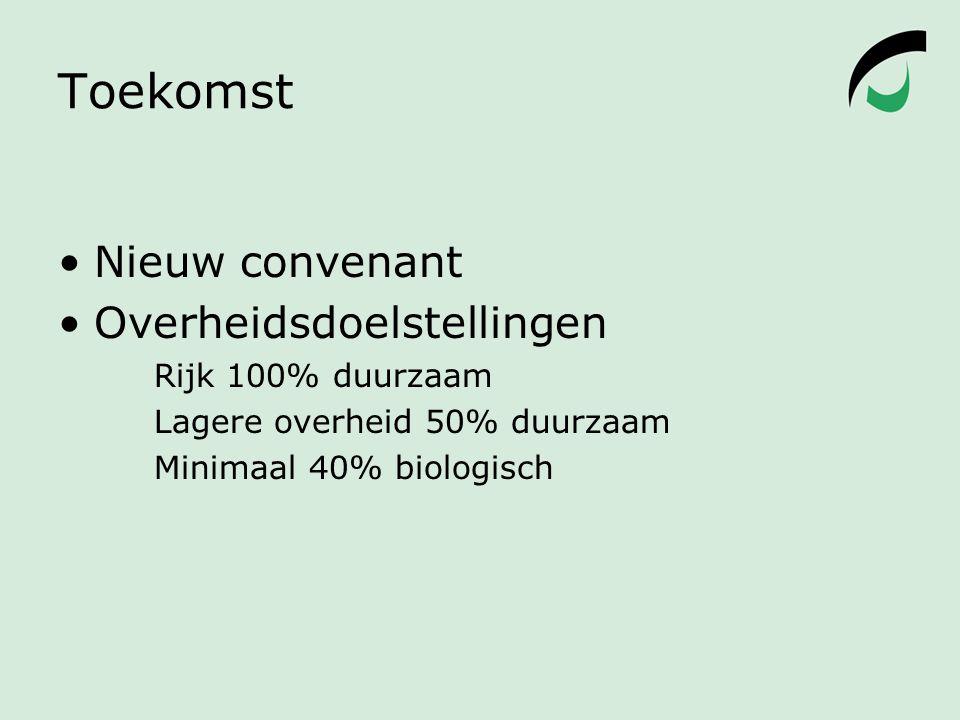 Toekomst Nieuw convenant Overheidsdoelstellingen Rijk 100% duurzaam Lagere overheid 50% duurzaam Minimaal 40% biologisch