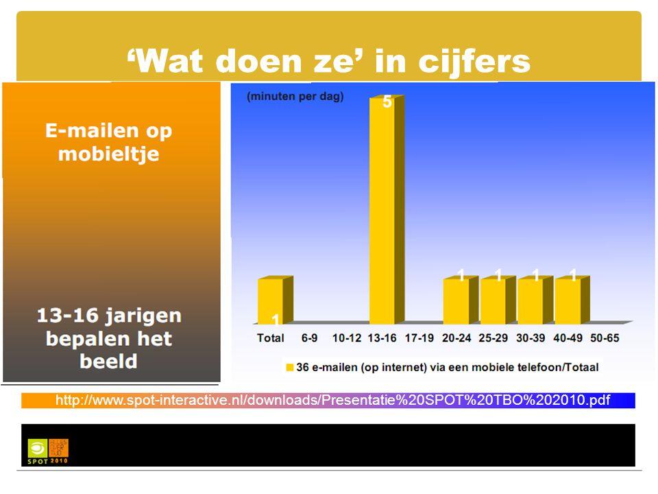 'Wat doen ze' in cijfers http://www.spot-interactive.nl/downloads/Presentatie%20SPOT%20TBO%202010.pdf