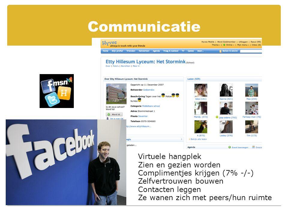 Communicatie Virtuele hangplek Zien en gezien worden Complimentjes krijgen (7% -/-) Zelfvertrouwen bouwen Contacten leggen Ze wanen zich met peers/hun