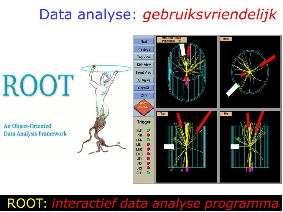 Data analyse: gebruiksvriendelijk ROOT: interactief data analyse programma