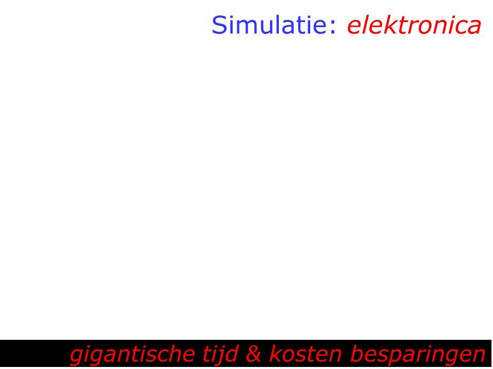 Simulatie: elektronica gigantische tijd & kosten besparingen