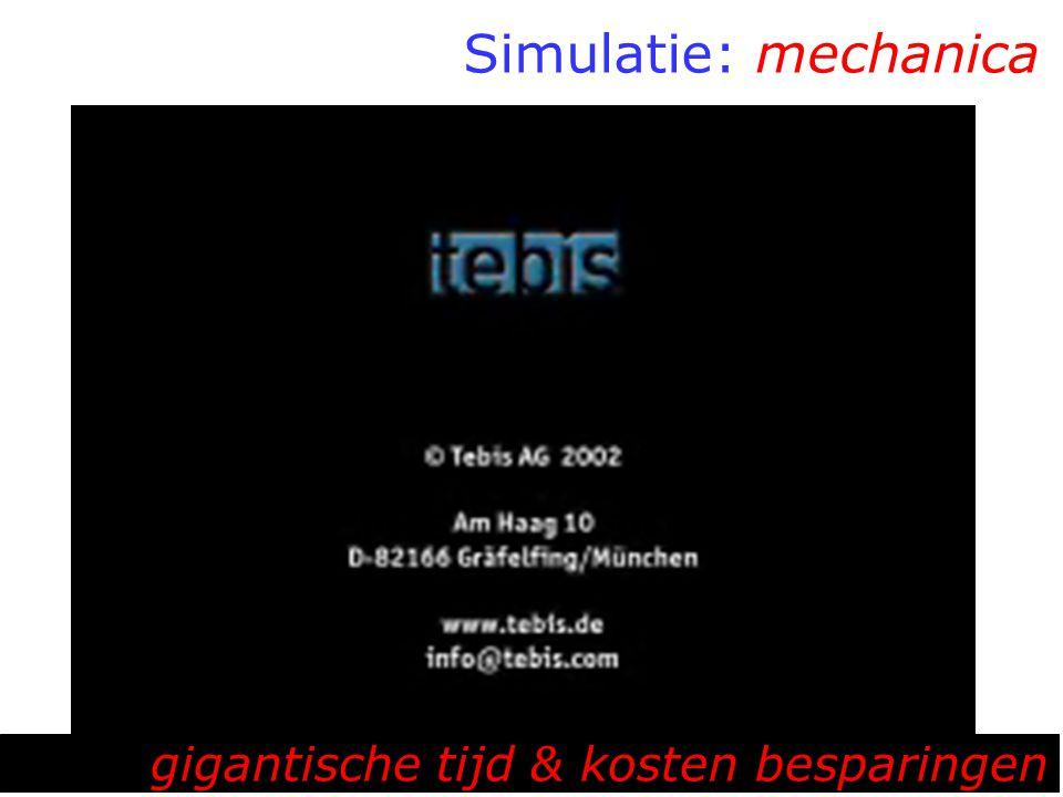Simulatie: mechanica gigantische tijd & kosten besparingen