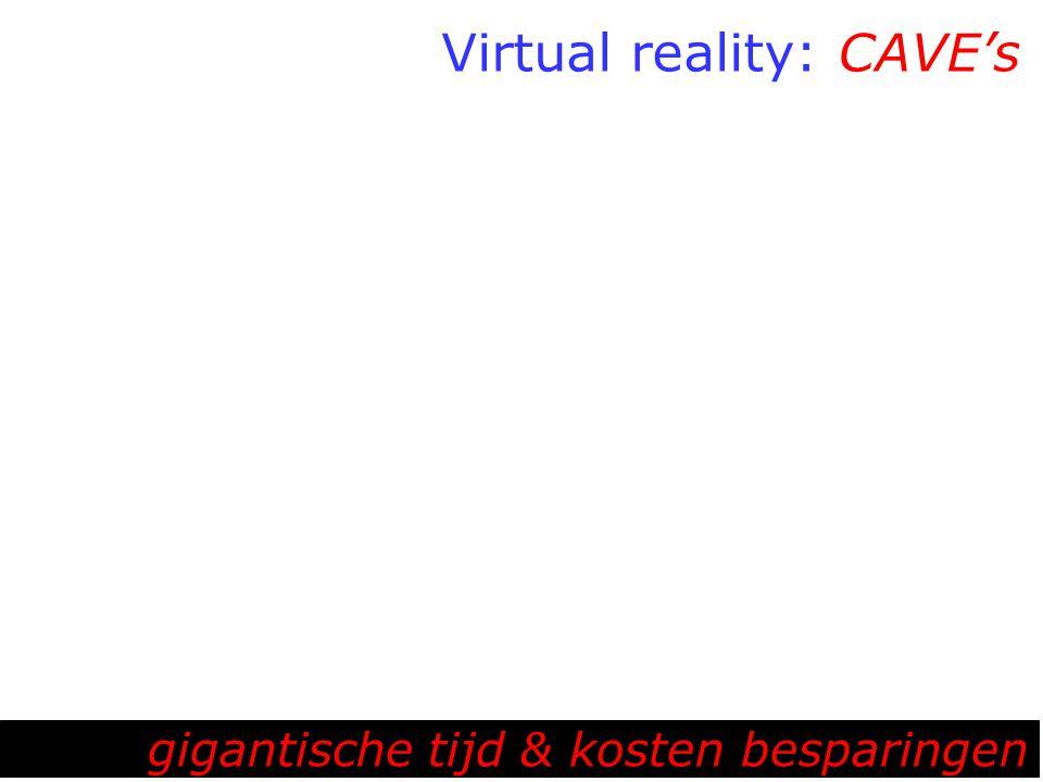 Virtual reality: CAVE's gigantische tijd & kosten besparingen