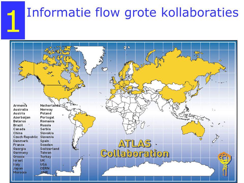 Informatie flow grote kollaboraties 1