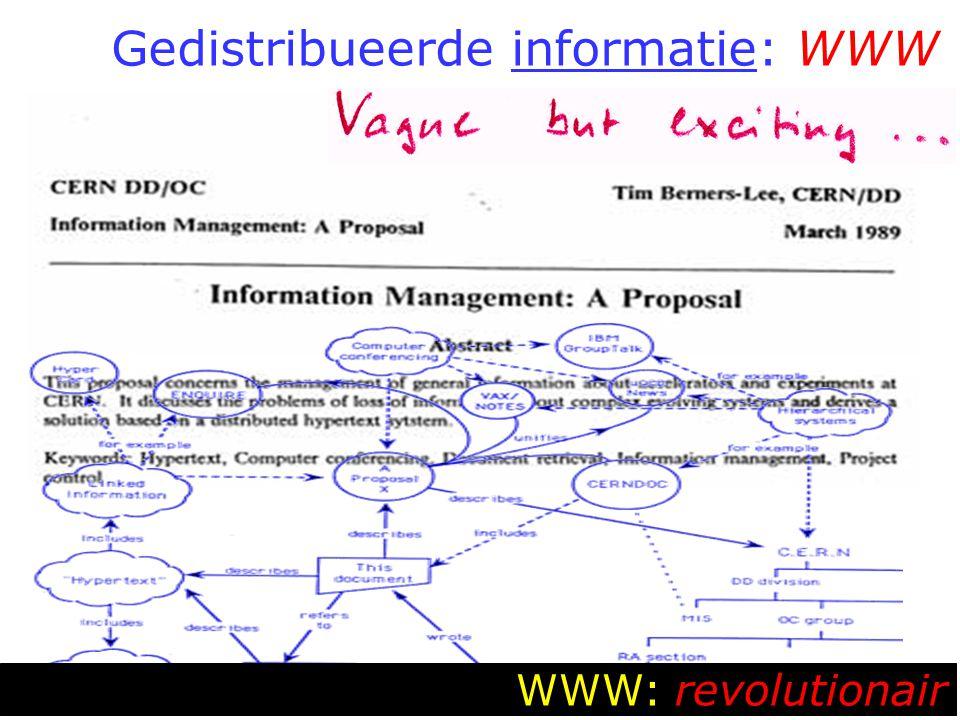 Gedistribueerde informatie: WWW WWW: revolutionair