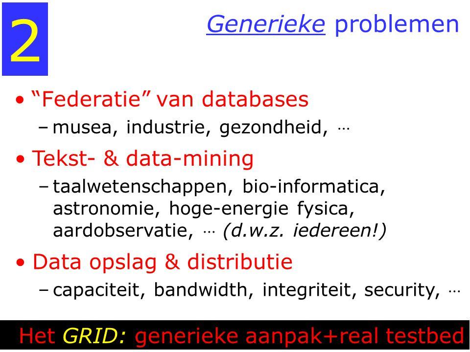 Tekst- & data-mining –taalwetenschappen, bio-informatica, astronomie, hoge-energie fysica, aardobservatie,  (d.w.z. iedereen!) Generieke problemen
