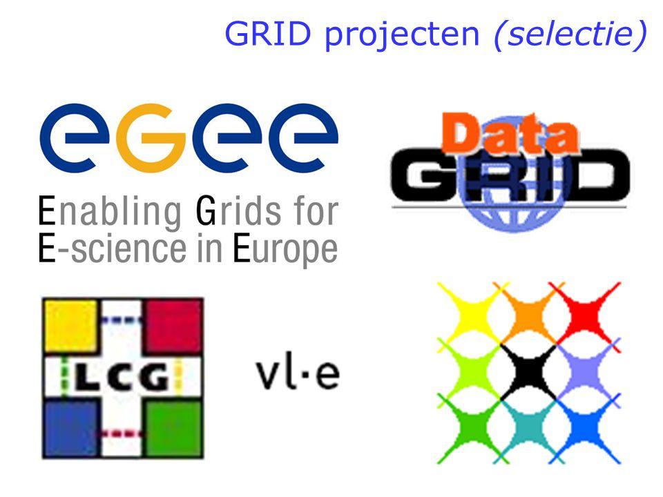 GRID projecten (selectie)
